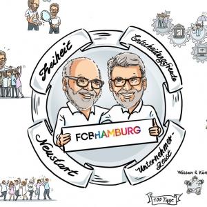 Illustration, Erklärvideo über FCB Hamburg